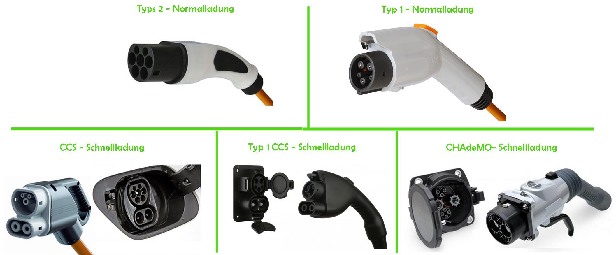 Schnellladung Laden Sie das Elektroauto auf typ 2 typ 1 Chademo CCS Normalladung
